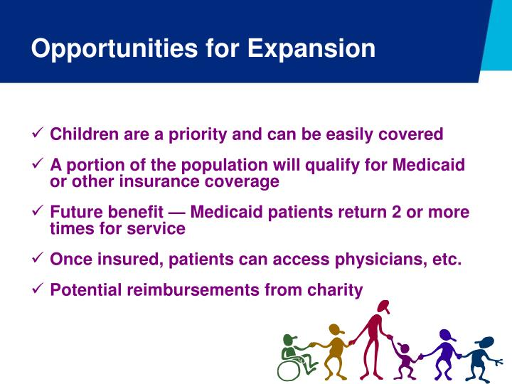 Opportunities for Expansion