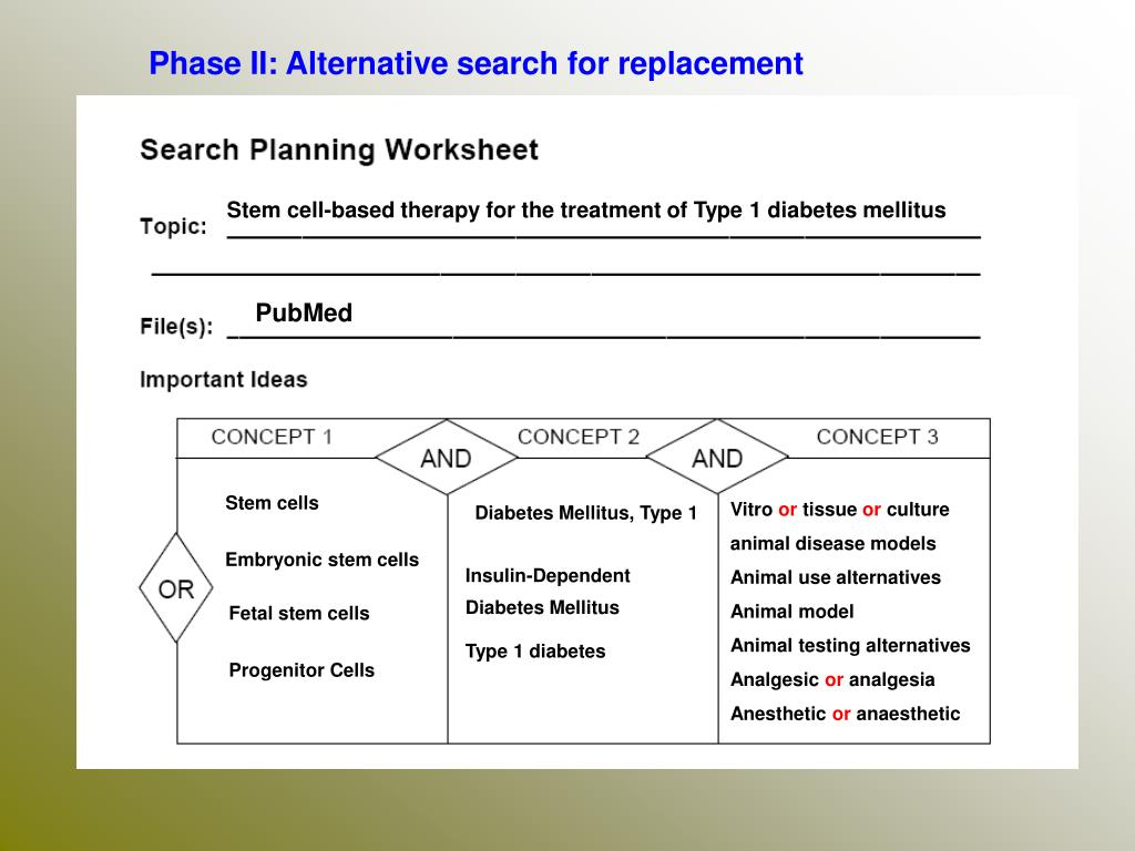 Phase II: Alternative search for replacement