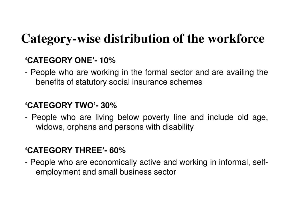 Category-wise distribution of the workforce