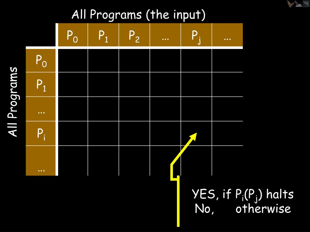 All Programs (the input)