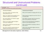 structured and unstructured problems continued13