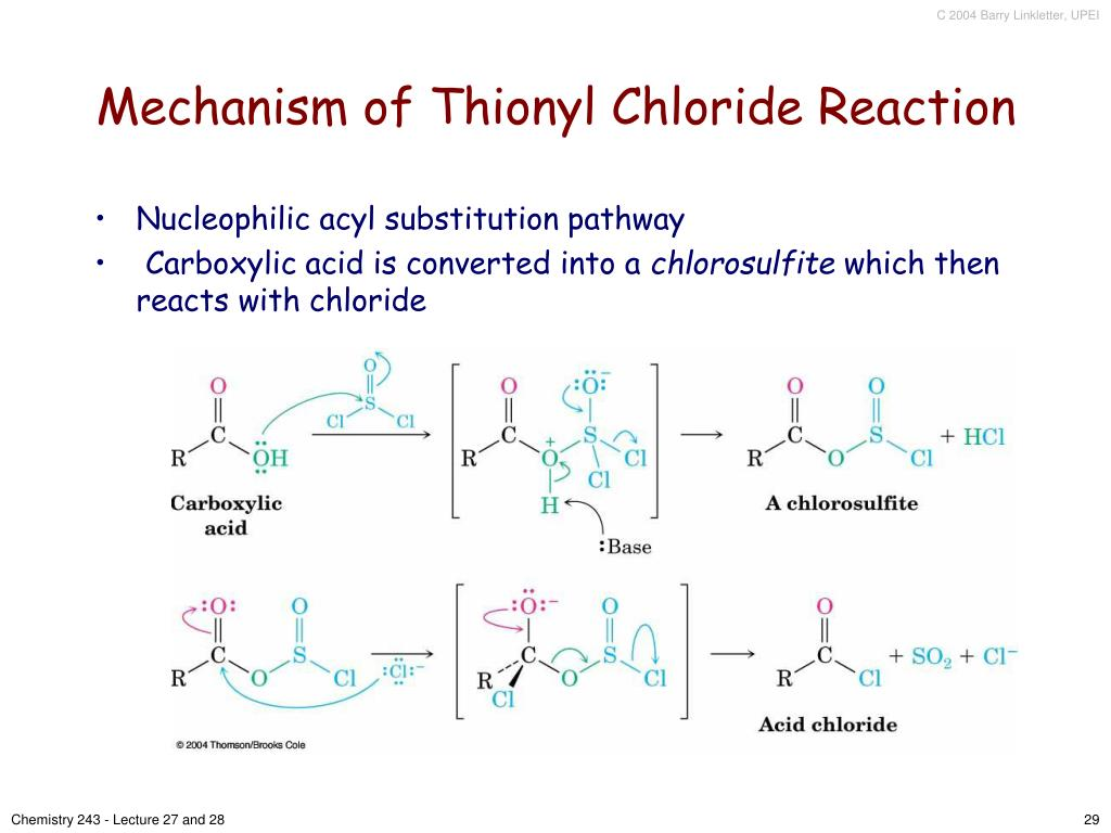 Mechanism of Thionyl Chloride Reaction