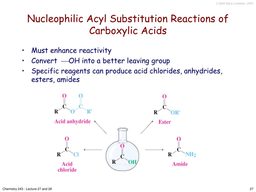 Nucleophilic Acyl Substitution Reactions of Carboxylic Acids