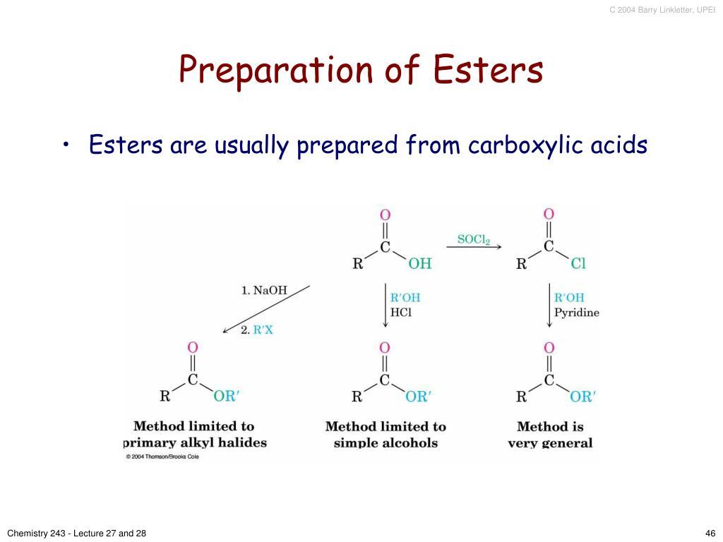 Preparation of Esters