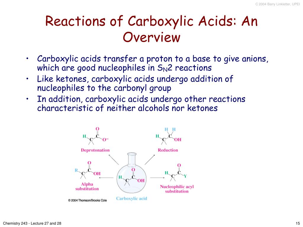 Reactions of Carboxylic Acids: An Overview