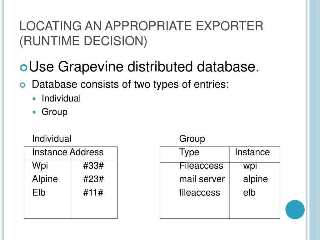 LOCATING AN APPROPRIATE EXPORTER (RUNTIME DECISION)