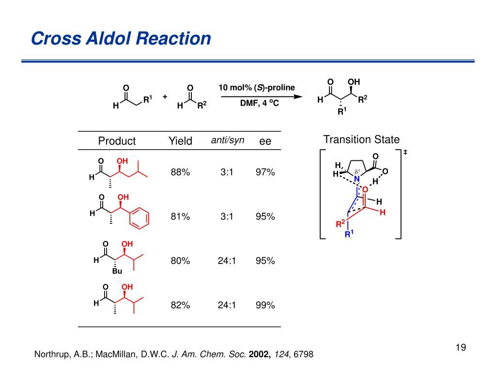 Cross Aldol Reaction