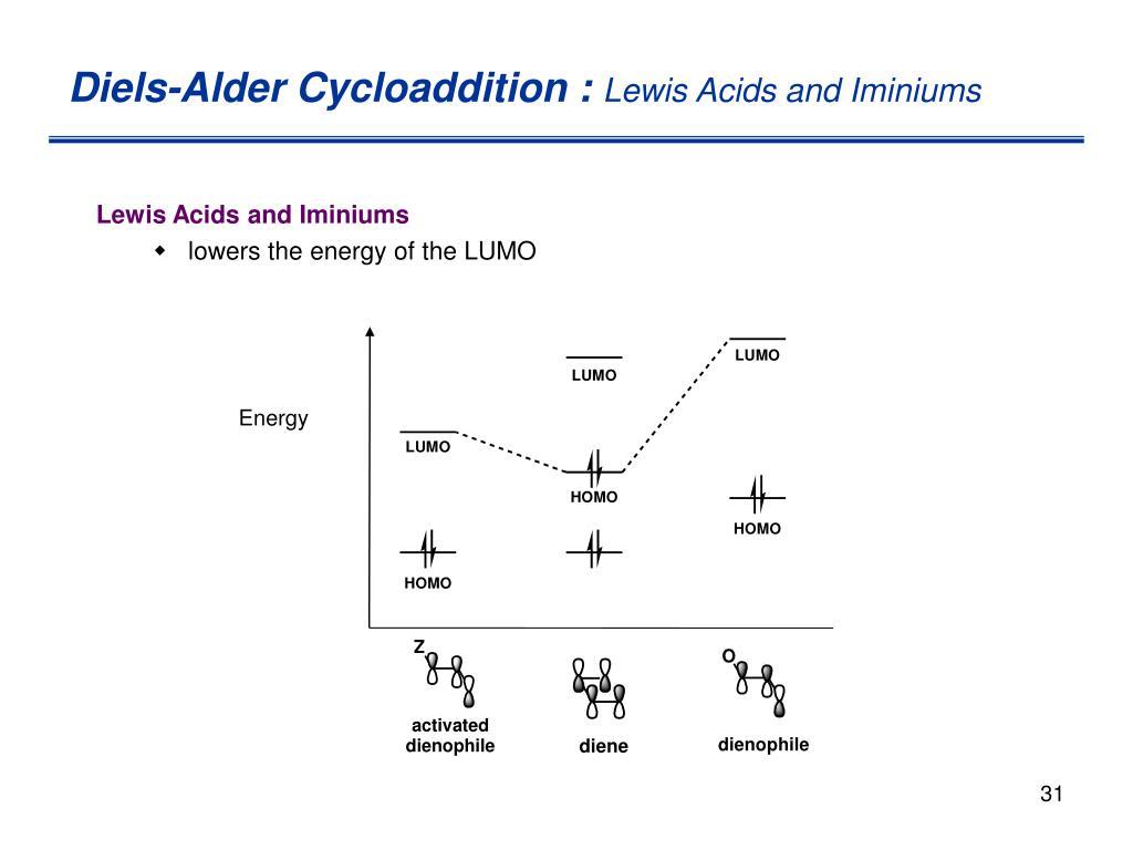 Diels-Alder Cycloaddition :