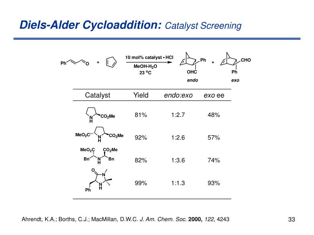 Diels-Alder Cycloaddition: