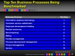 top ten business processes being benchmarked