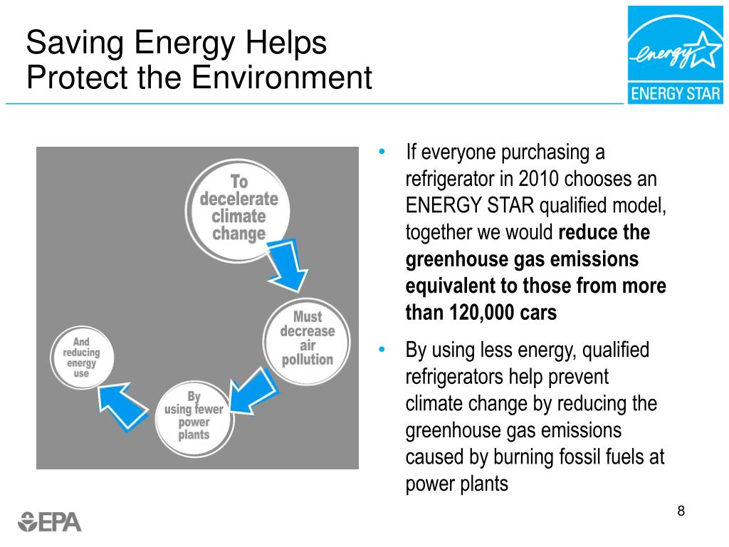 If everyone purchasing a refrigerator in 2010 chooses an ENERGY STAR qualified model, together we would