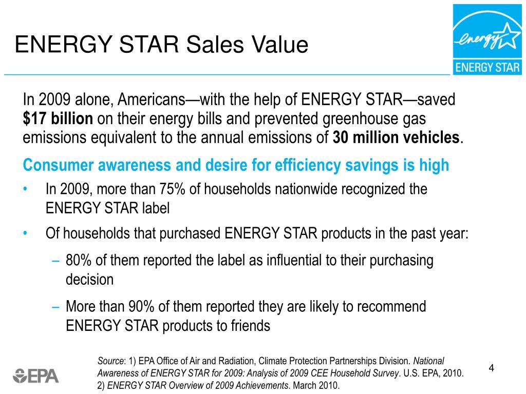 ENERGY STAR Sales Value