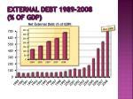 external debt 1989 2008 of gdp
