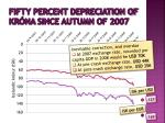 fifty percent depreciation of kr na since autumn of 2007
