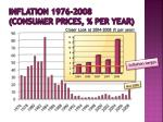 inflation 1976 2008 consumer prices per year22