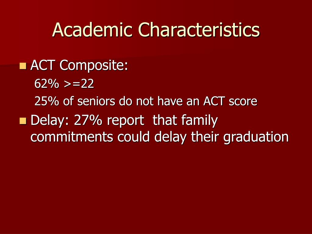 Academic Characteristics