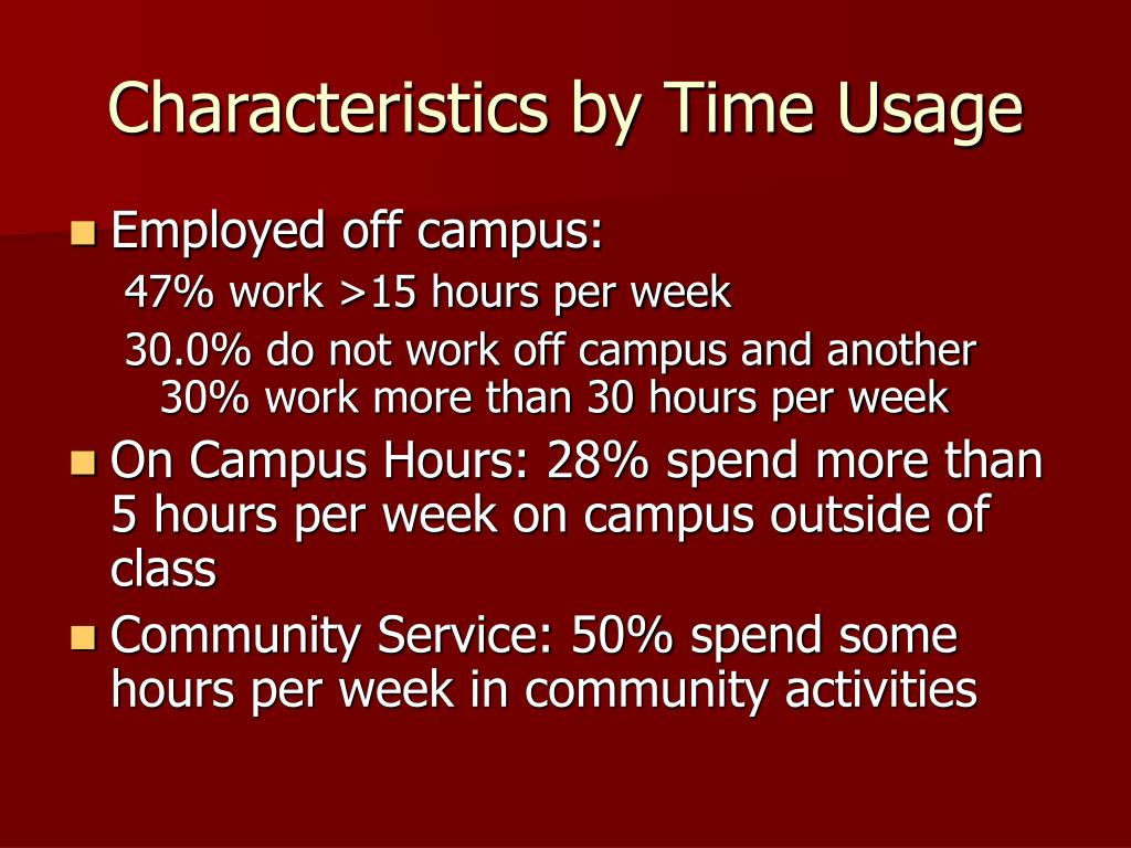 Characteristics by Time Usage