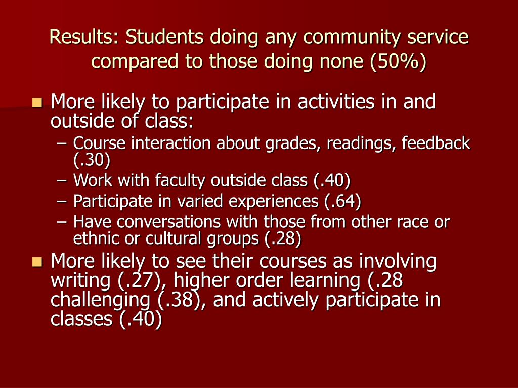 Results: Students doing any community service compared to those doing none (50%)