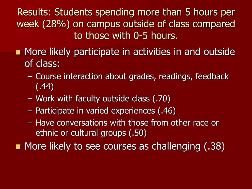 Results: Students spending more than 5 hours per week (28%) on campus outside of class compared to those with 0-5 hours.