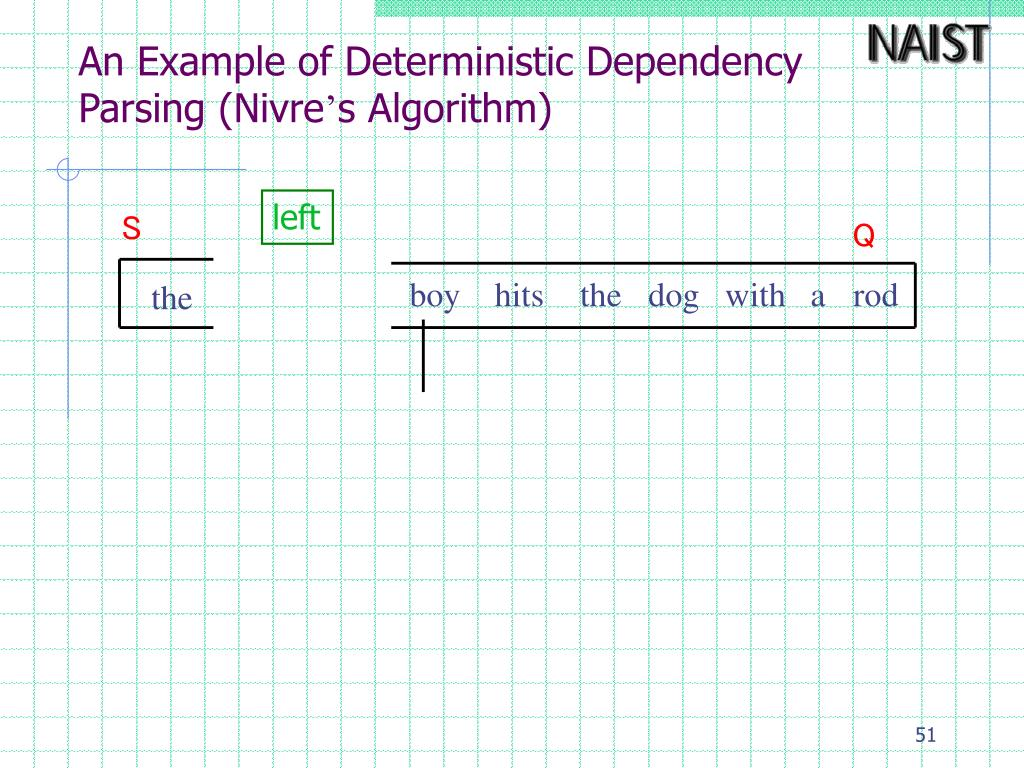 An Example of Deterministic Dependency