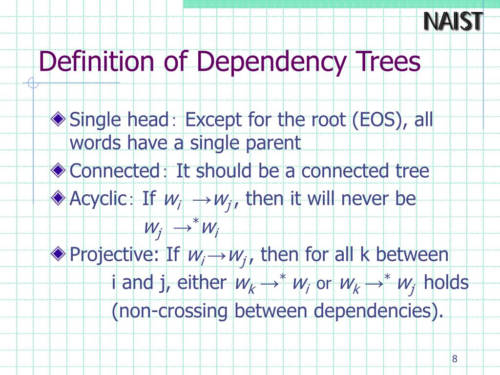 Definition of Dependency Trees