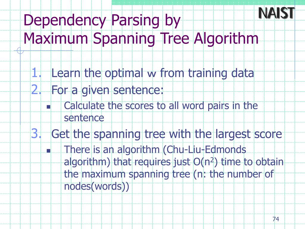 Dependency Parsing by