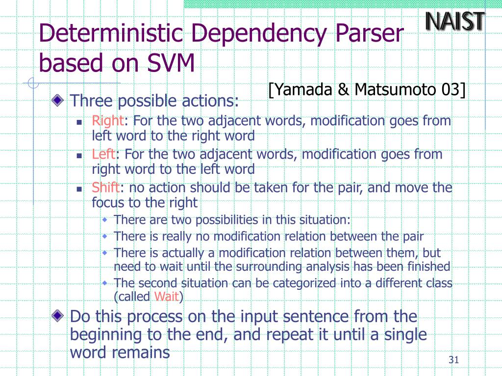 Deterministic Dependency Parser based on SVM