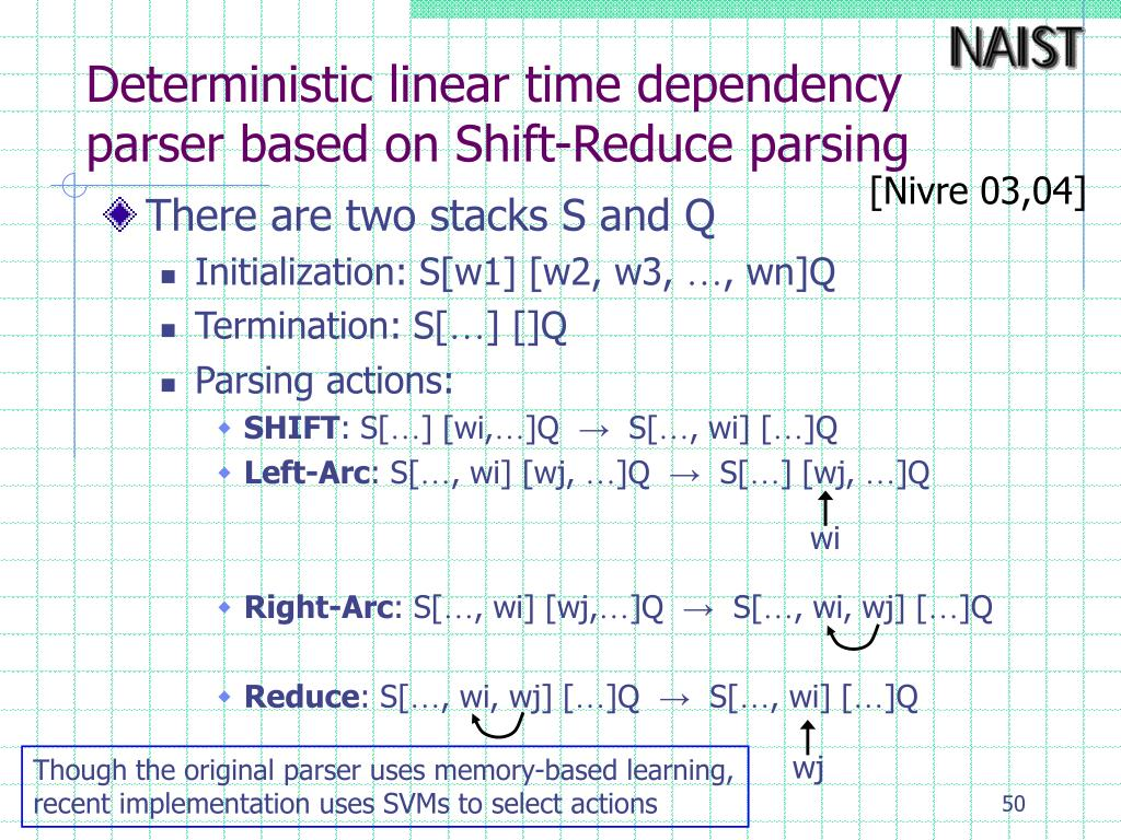Deterministic linear time dependency parser based on Shift-Reduce parsing