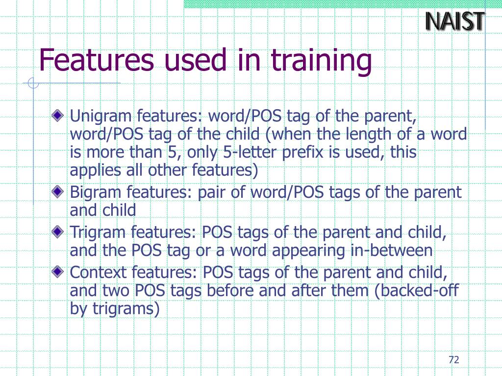 Features used in training