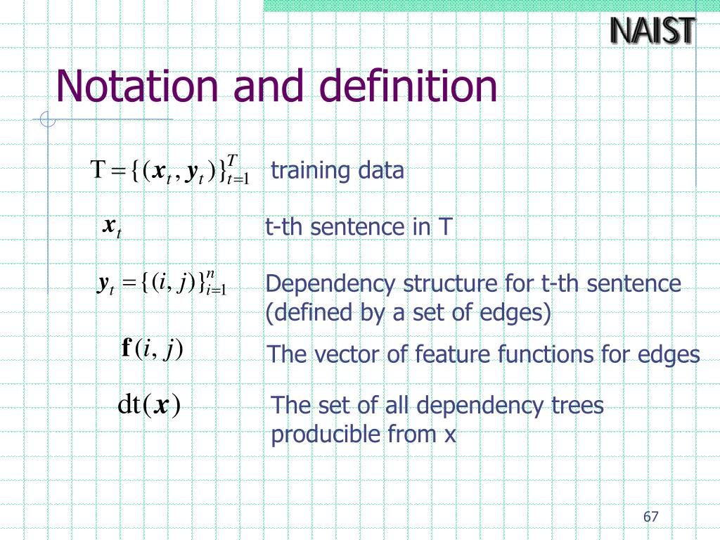 Notation and definition
