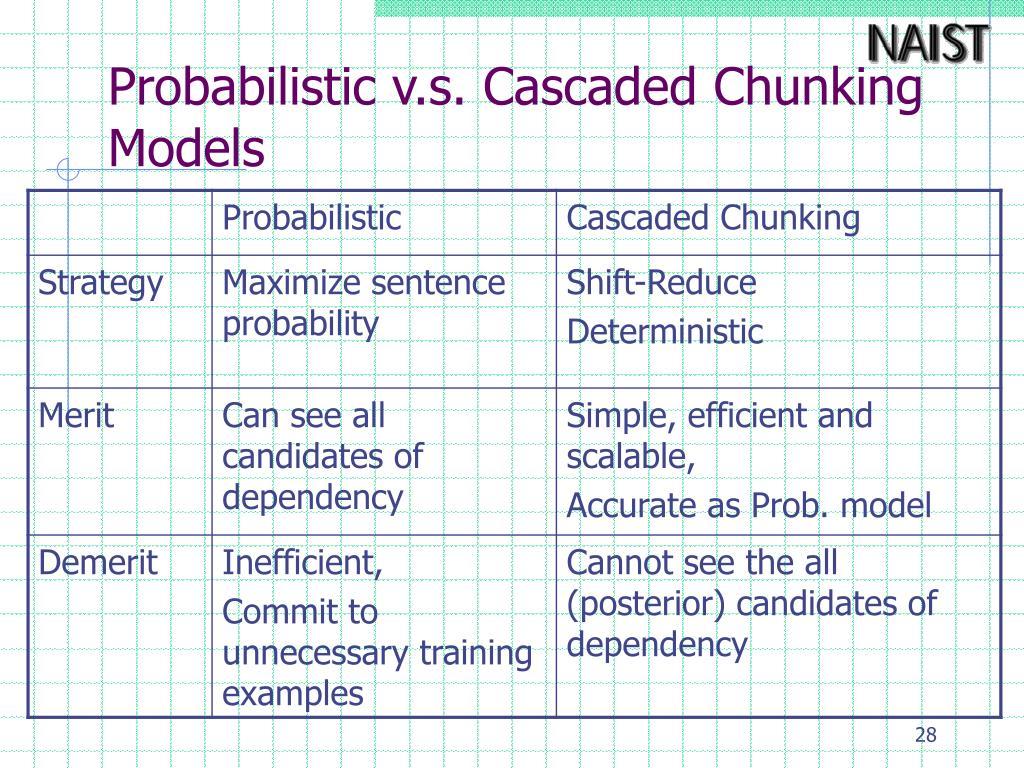 Probabilistic v.s. Cascaded Chunking Models
