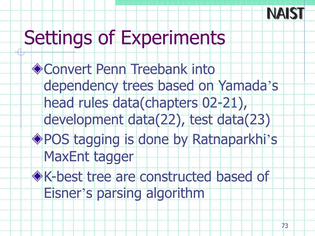 Settings of Experiments