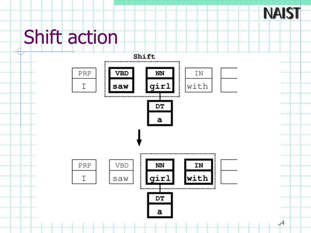 Shift action