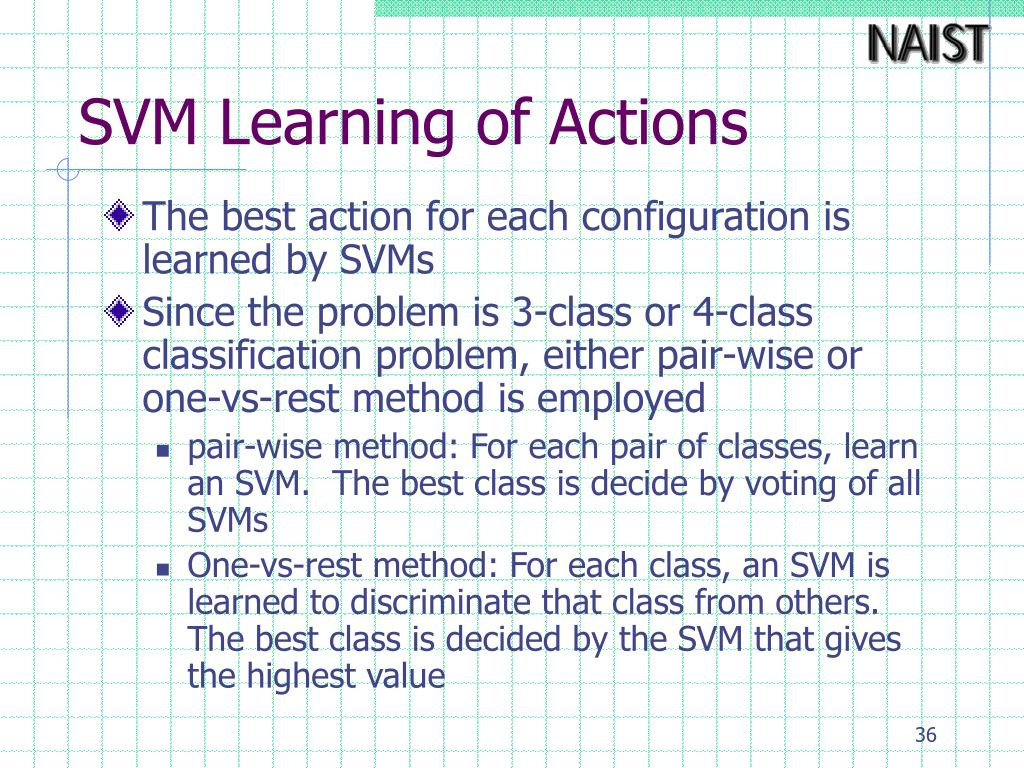 SVM Learning of Actions