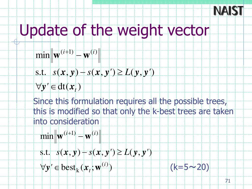Update of the weight vector
