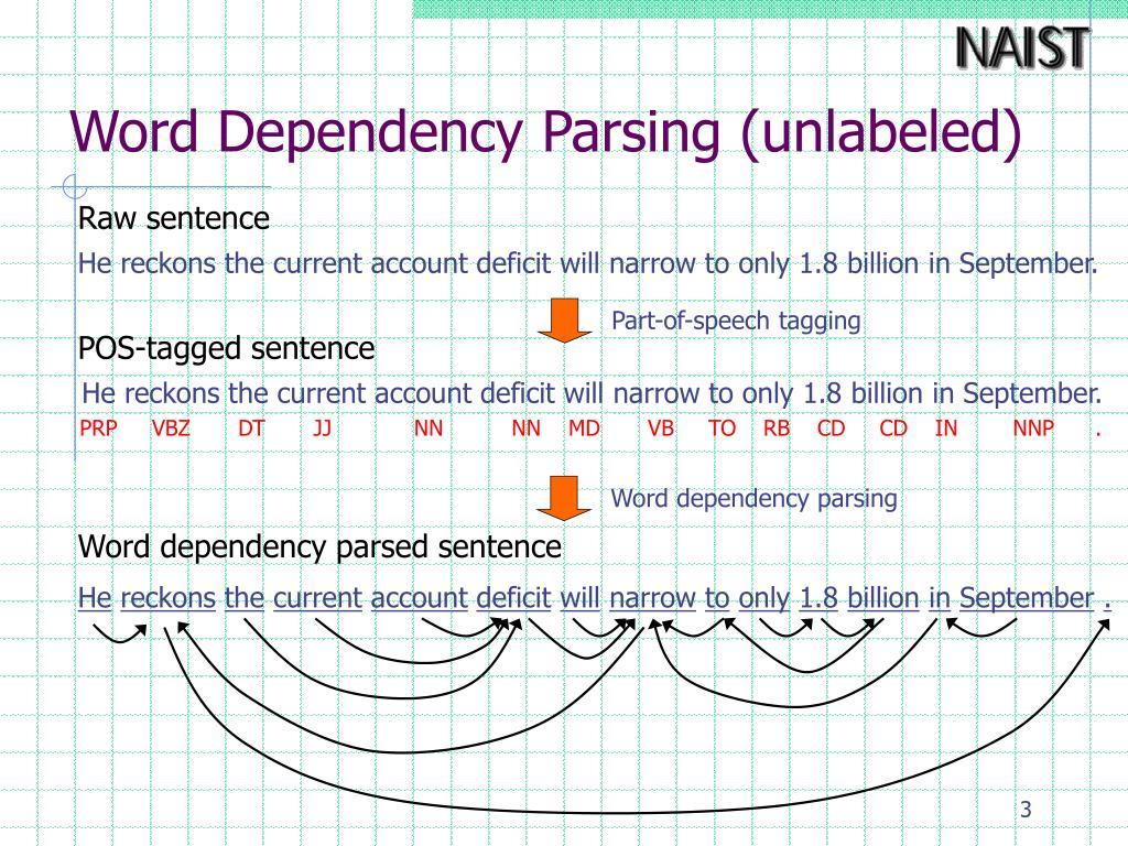 Word dependency parsing