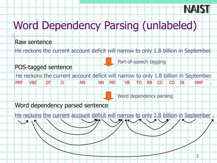 Word dependency parsing unlabeled