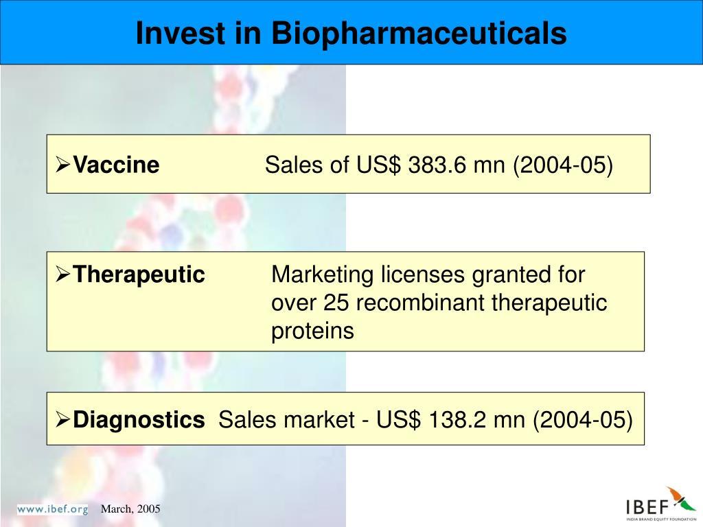 Invest in Biopharmaceuticals