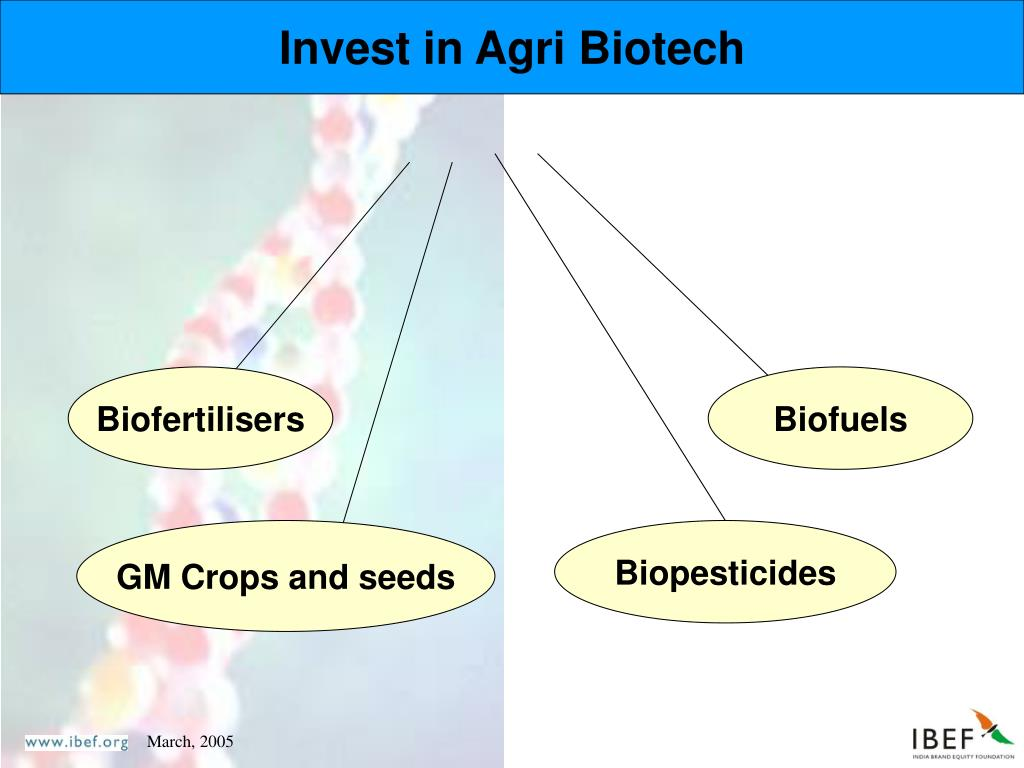 Invest in Agri Biotech