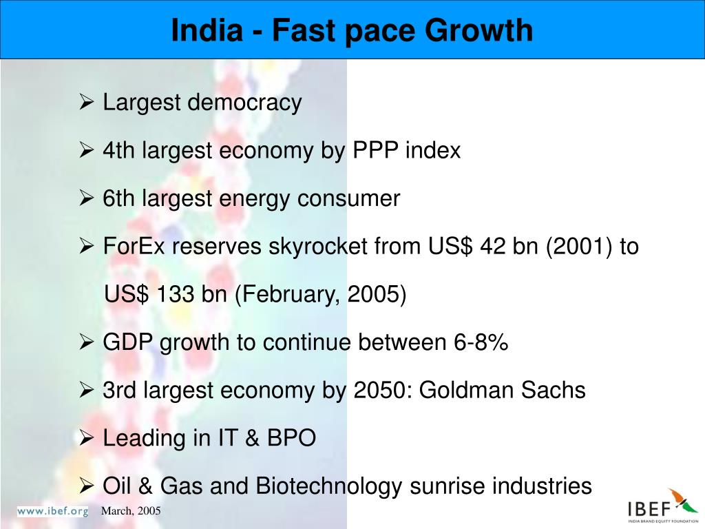 India - Fast pace Growth