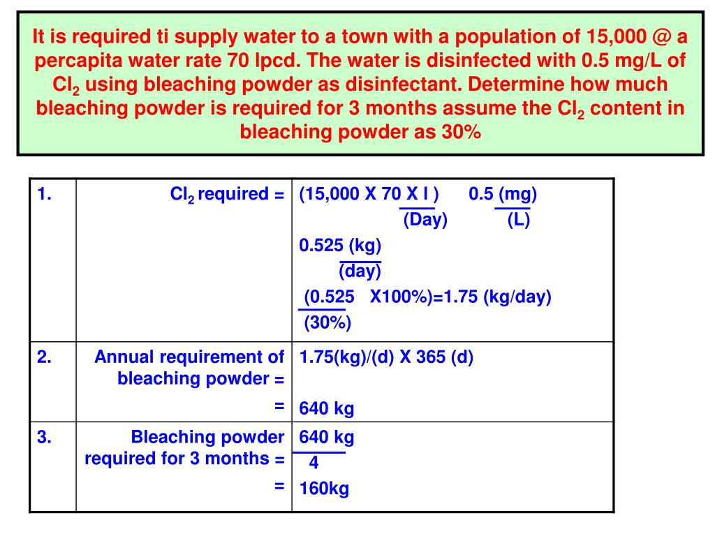 It is required ti supply water to a town with a population of 15,000 @ a percapita water rate 70 lpcd. The water is disinfected with 0.5 mg/L of Cl