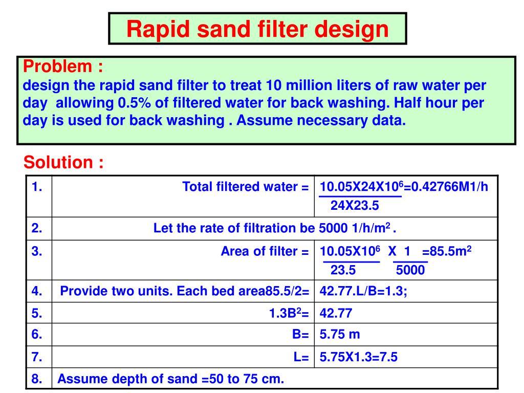 Rapid sand filter design