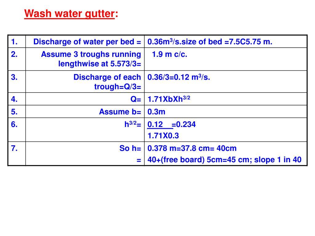 Wash water gutter