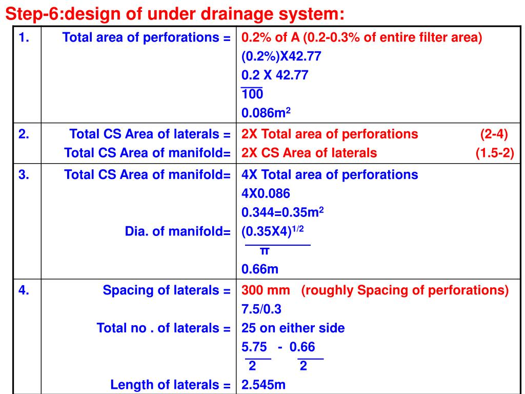 Step-6:design of under drainage system: