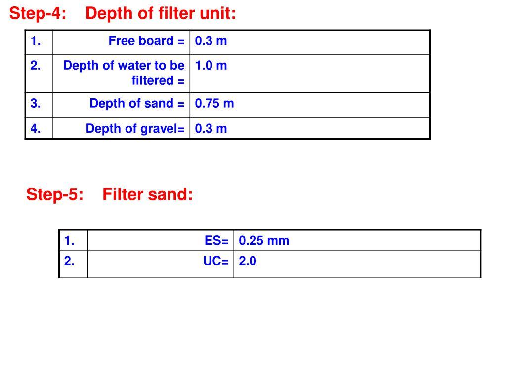 Step-4:    Depth of filter unit: