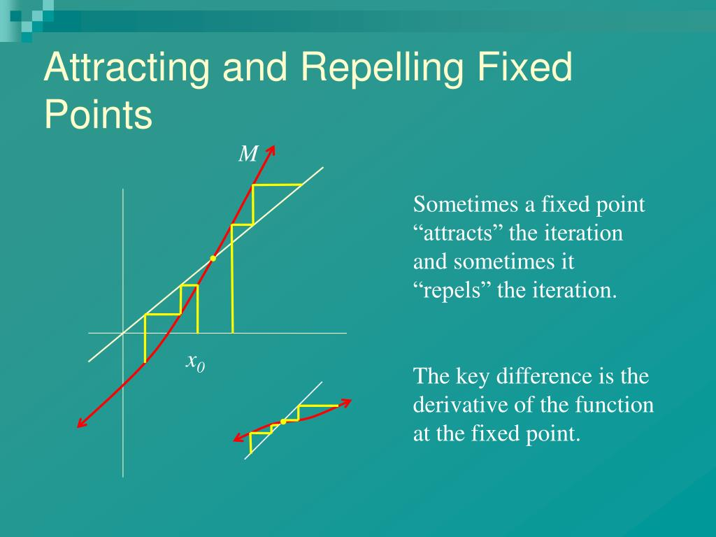 Attracting and Repelling Fixed Points