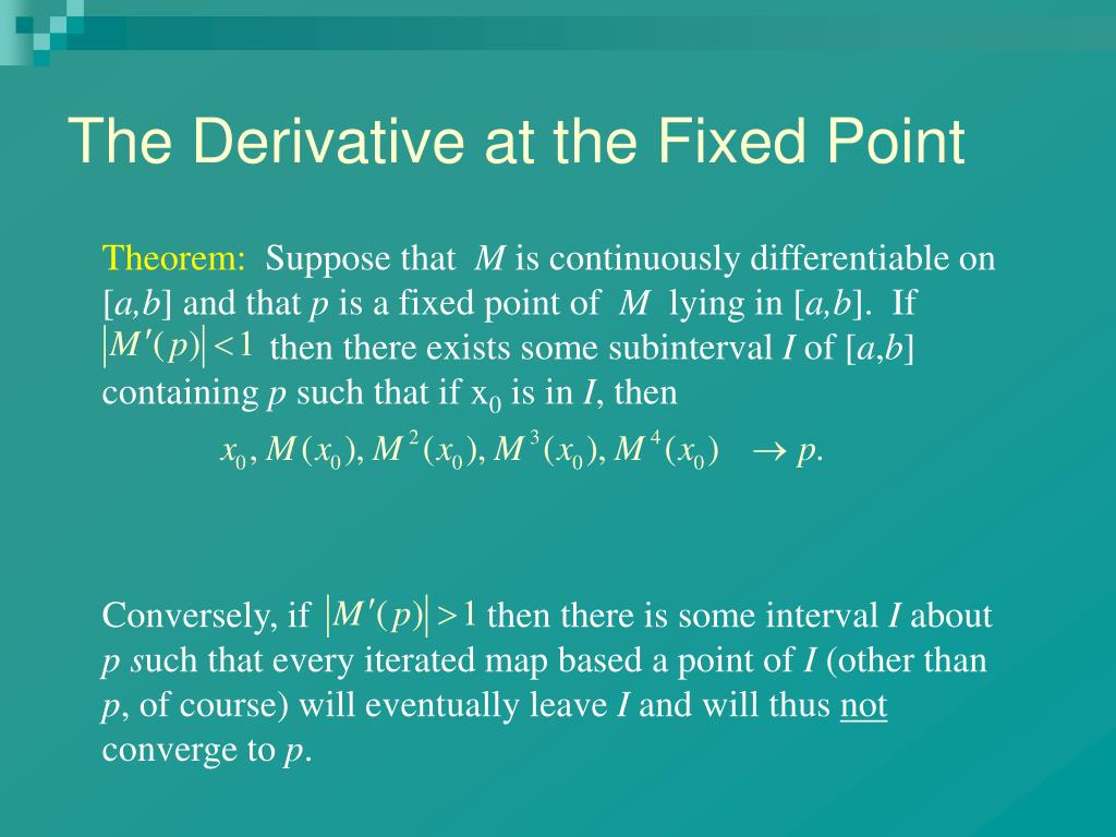 The Derivative at the Fixed Point