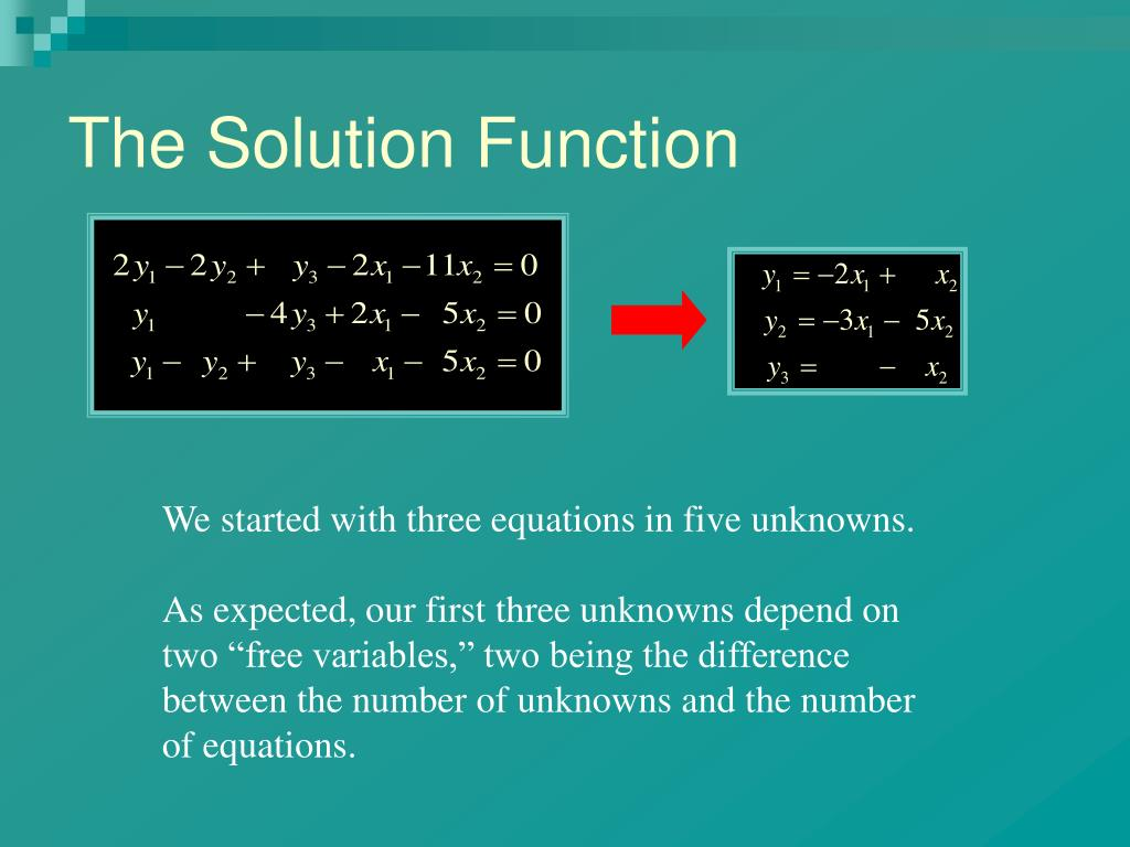 The Solution Function