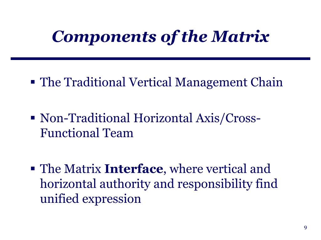 Components of the Matrix