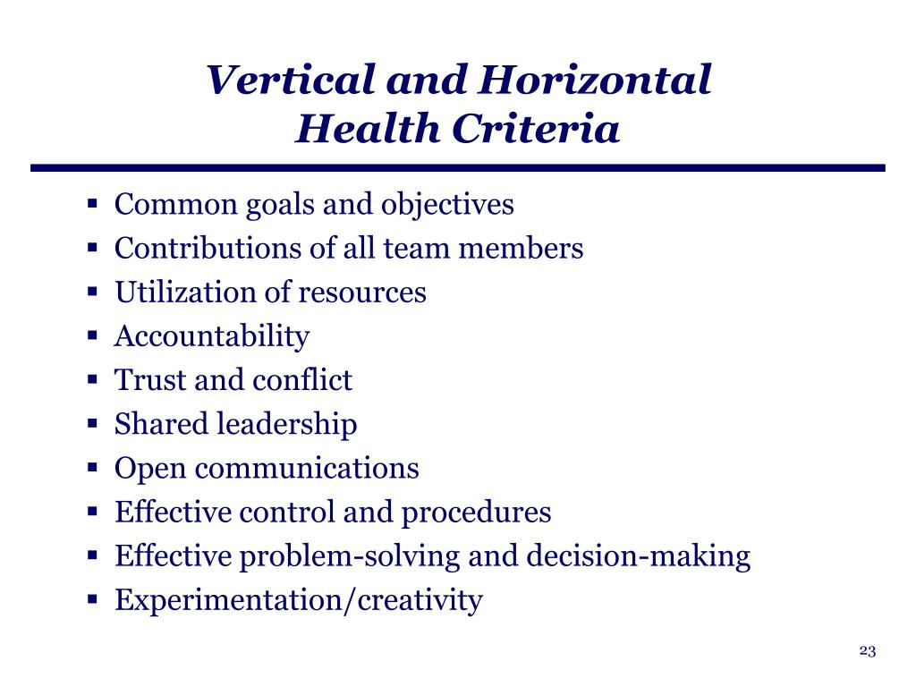 Vertical and Horizontal